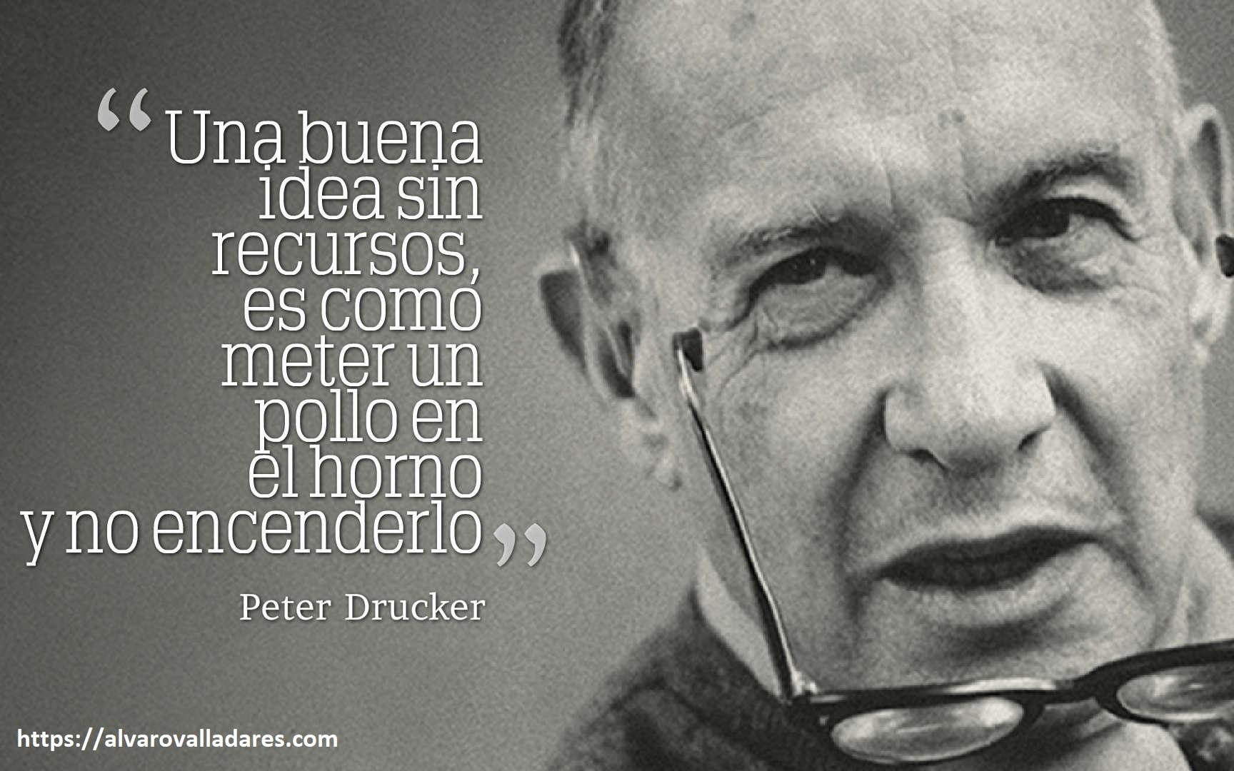 Peter Drucker y la Ley de los Recursos