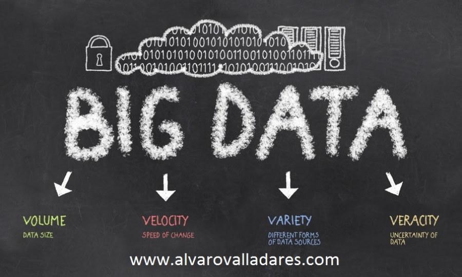 El Big Data y Business Intelligence me ayudan a crecer