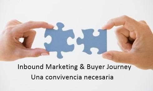 Inbound Marketing y Buyer Journey. Una convivencia necesaria