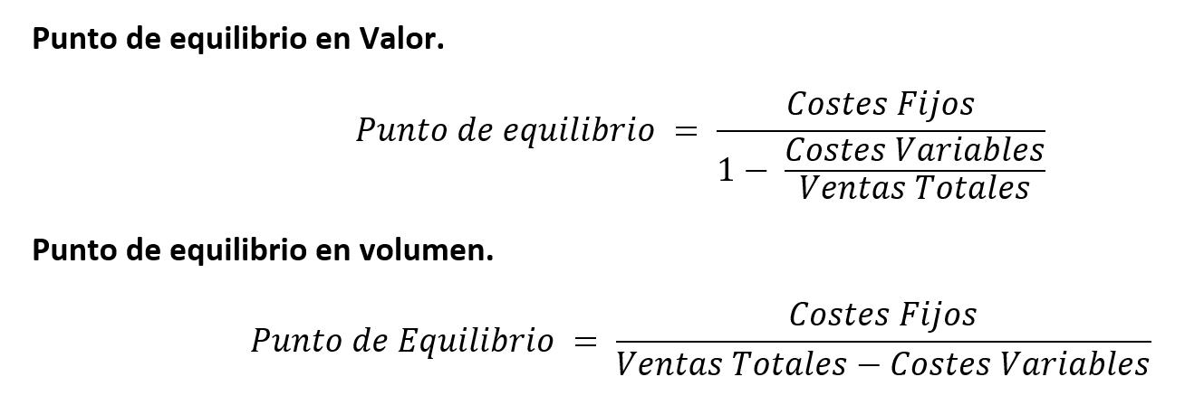 Fórmulas para el cálculo del Punto de Equilibrio